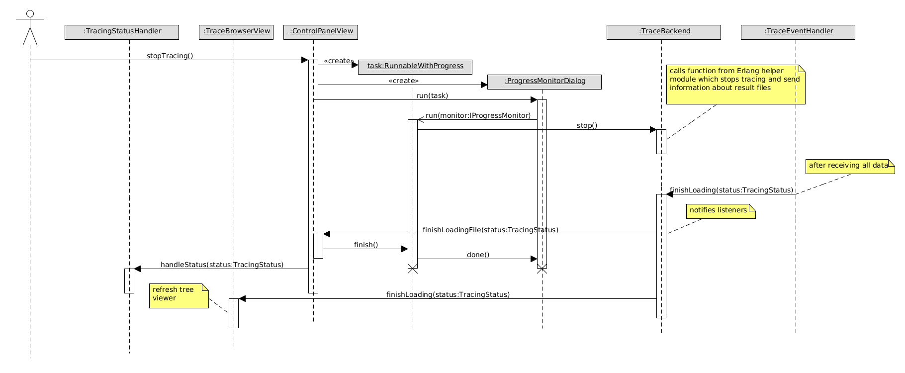Activating tracing result to display in tree viewer